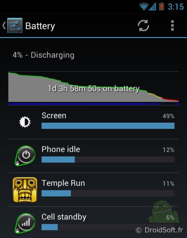 Ecran de statut de la batterie sous Android Jelly Bean