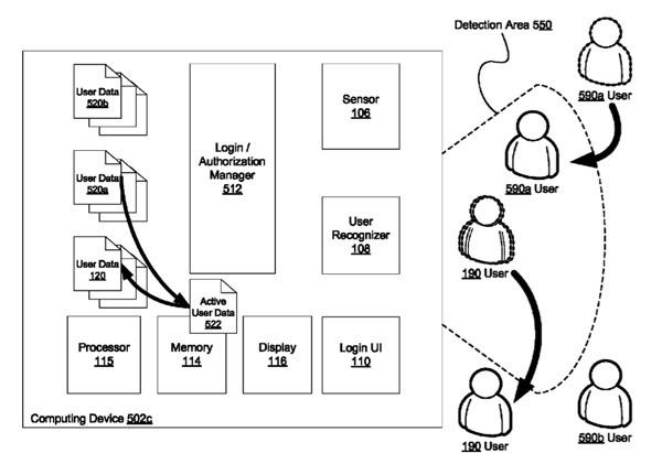 Google brevet reconnaissance multi face