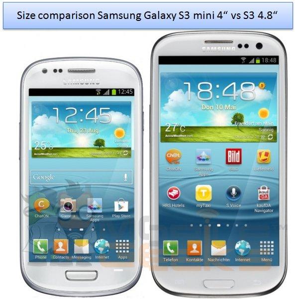 Galaxy S3 Mini, Samsung Galaxy S3 Mini : les photos