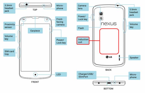 Nexus 4, LG Nexus 4 : le manuel d'utilisation
