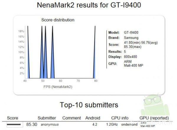 NenaMark2 GT-I9400 Galaxy S4