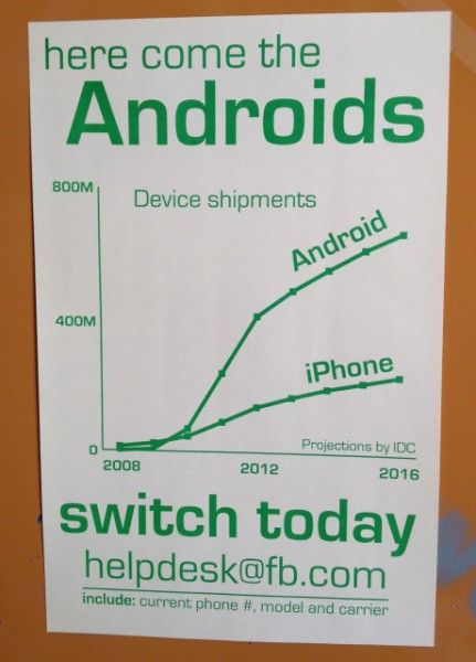 android facebook switch