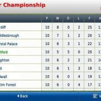 Football Manager Android 2013, Football Manager 2013 : bon plan Android