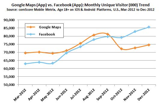 Google_Maps_App_vs._Facebook
