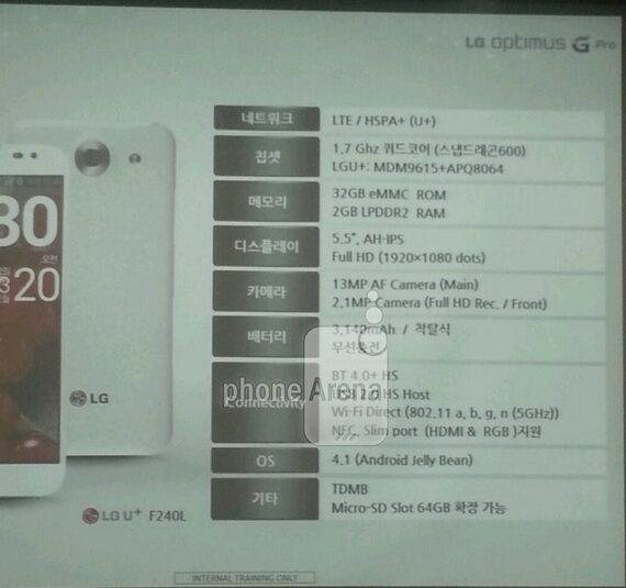 LG Optimus Pro 5 5 detail