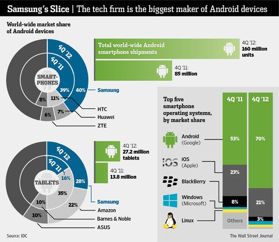 decoupage-smartphone-samsung