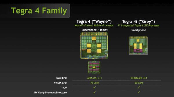 tegra 4 family cpu nvidia
