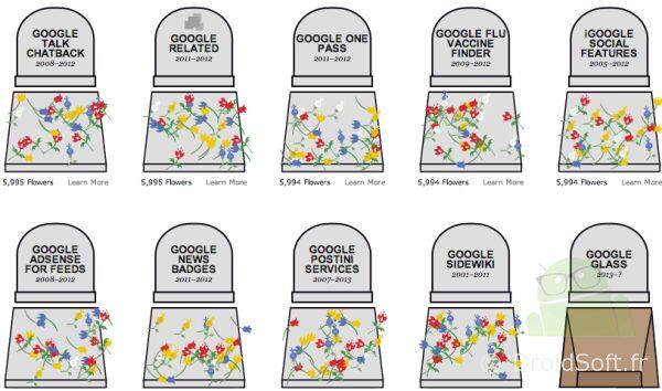 google cimetiere
