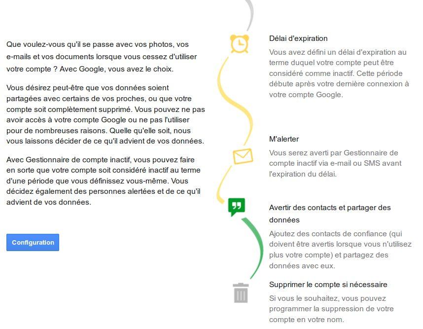 compte inactif google