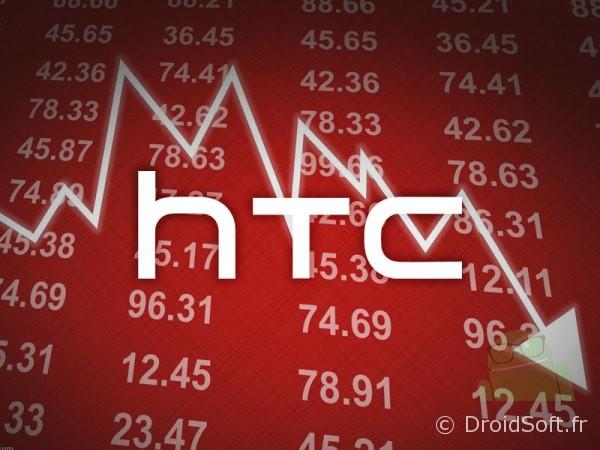 htc-stock-decline