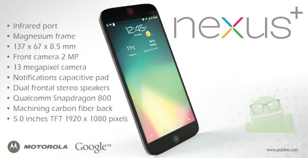 nexus plus concept android