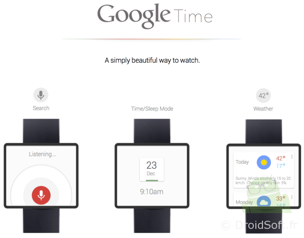 google time concept smart watch google now