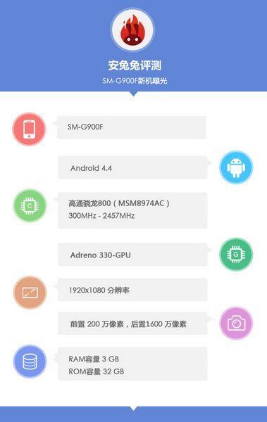benchmark Samsung Galaxy SV
