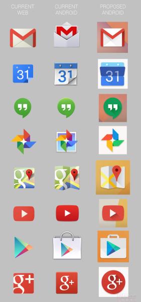 android icone web google uniforme 2014 1