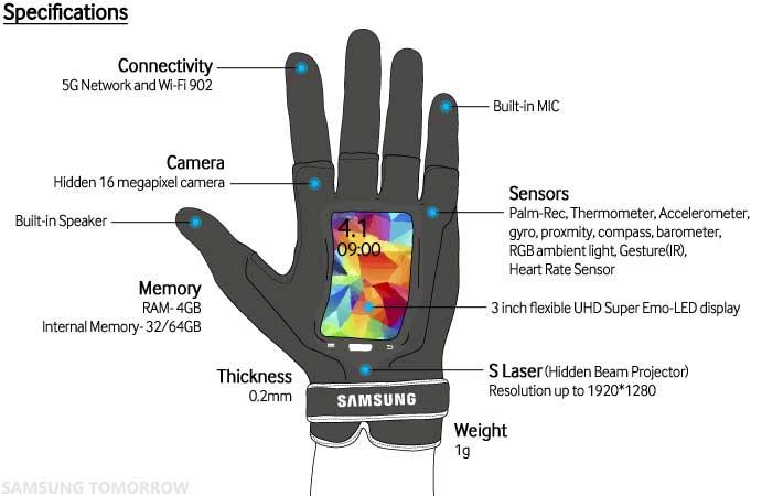gant samsung