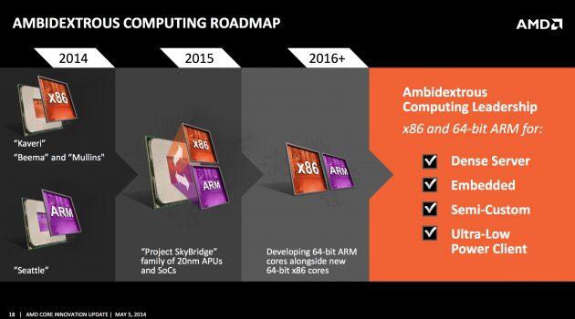 , 24h chez Google : AMD, Samsung, LG G3, S5…