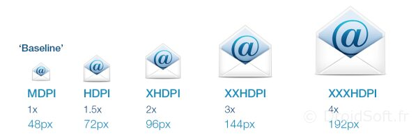 android-icon-sizes xxxhdpi