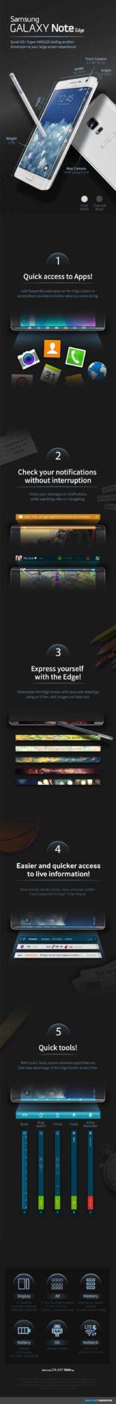 galaxy note edge, Les 2 écrans du Galaxy Note Edge expliqués en détail