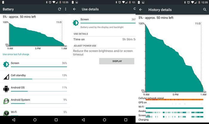 , 24h chez Google : Nexus 6, HTC, Gameloft…