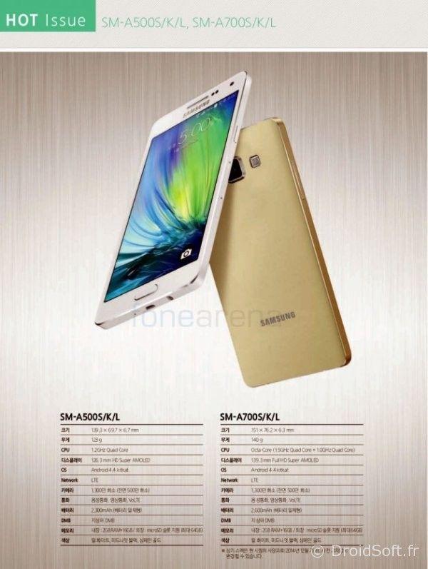 Samsung-Galaxy-A7 fiche technique