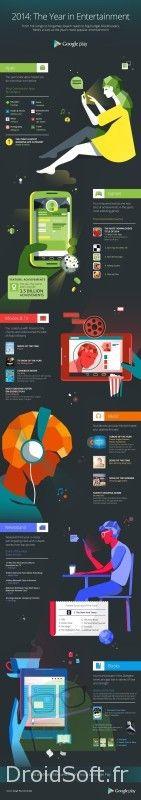 top jeux et apps 2014 android