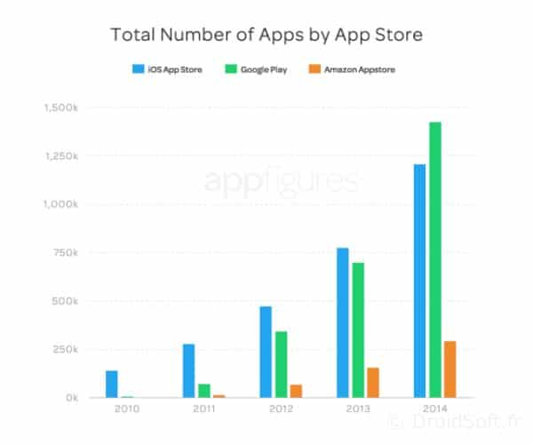 active_apps_2014