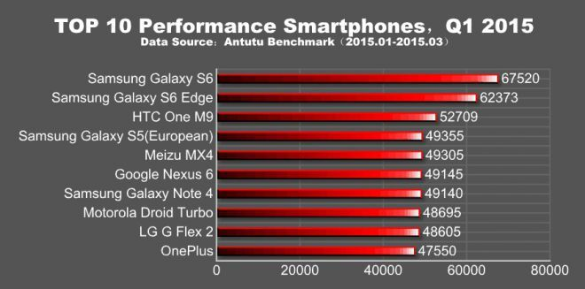 top-10-smartphones-2015.jpg