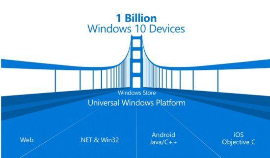 windows 10 ios android