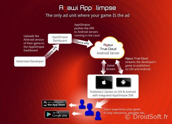 agawi-app google telechargement