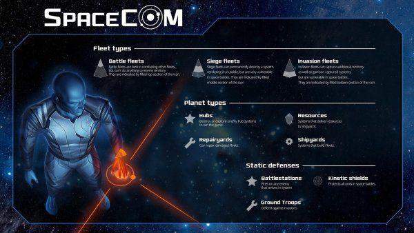 spacecom_01