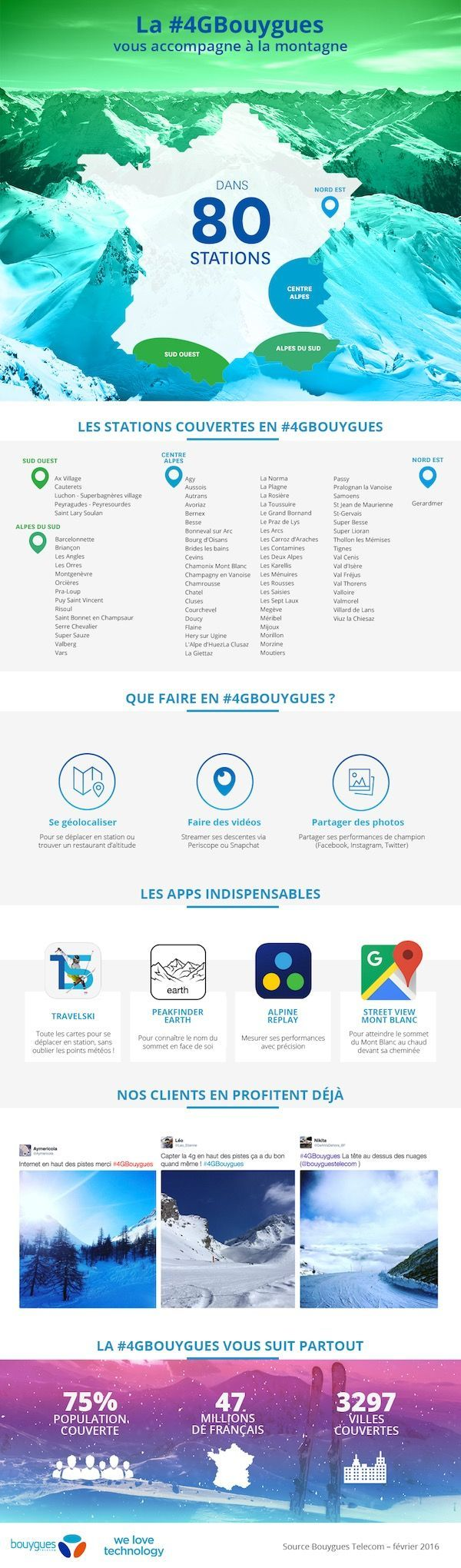 Bouygues-Telecom-4G-Ski-2016