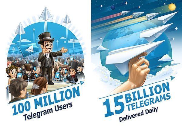 Telegram-100-Millions-Utilisateurs