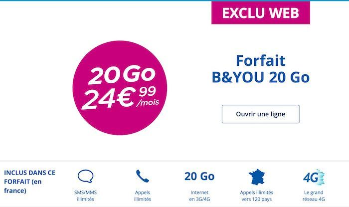 BandYou-Forfait-20-Go-25-Euros