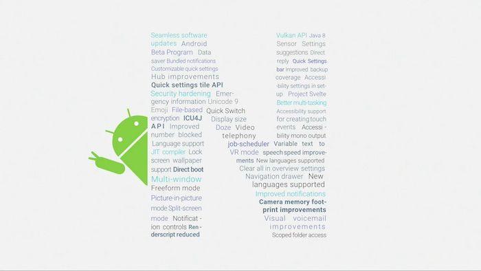 Android-N-Nouveautes