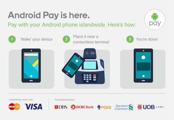 Android-Pay-Fonctionnement Singapour