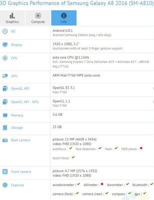 Samsung-Galaxy-A8-2016-GFXBench
