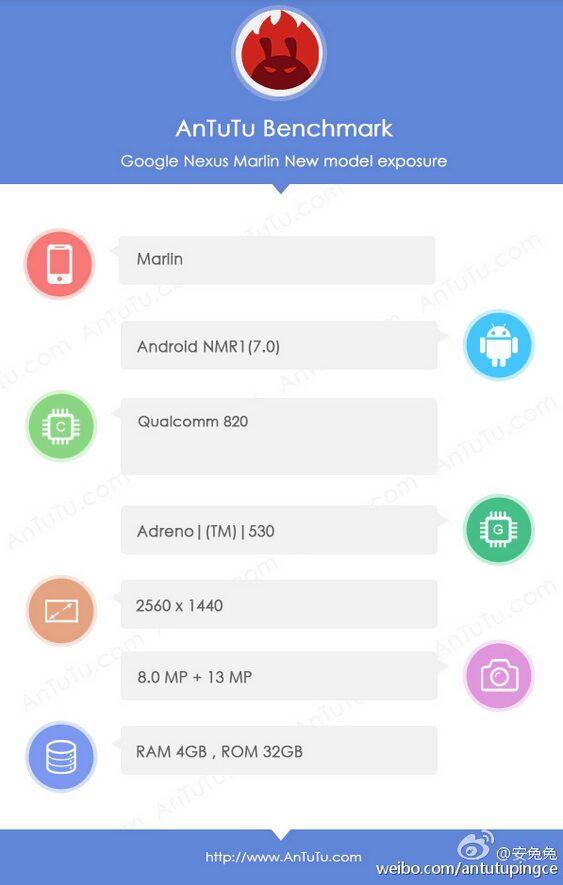 Google-HTC-Nexus-Marlin-AnTuTu