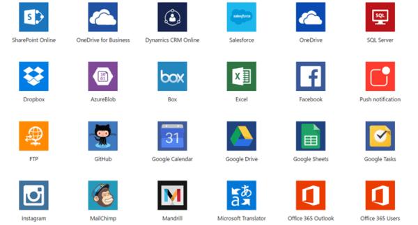 Microsoft-Flow-servizi-compatibili