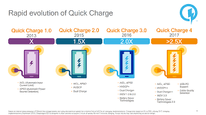 quick-charge-4_2