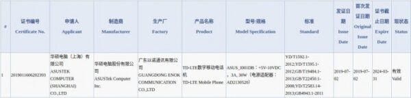 rog phone, Asus ROG Phone II : le premier téléphone avec un Snapdragon 855+