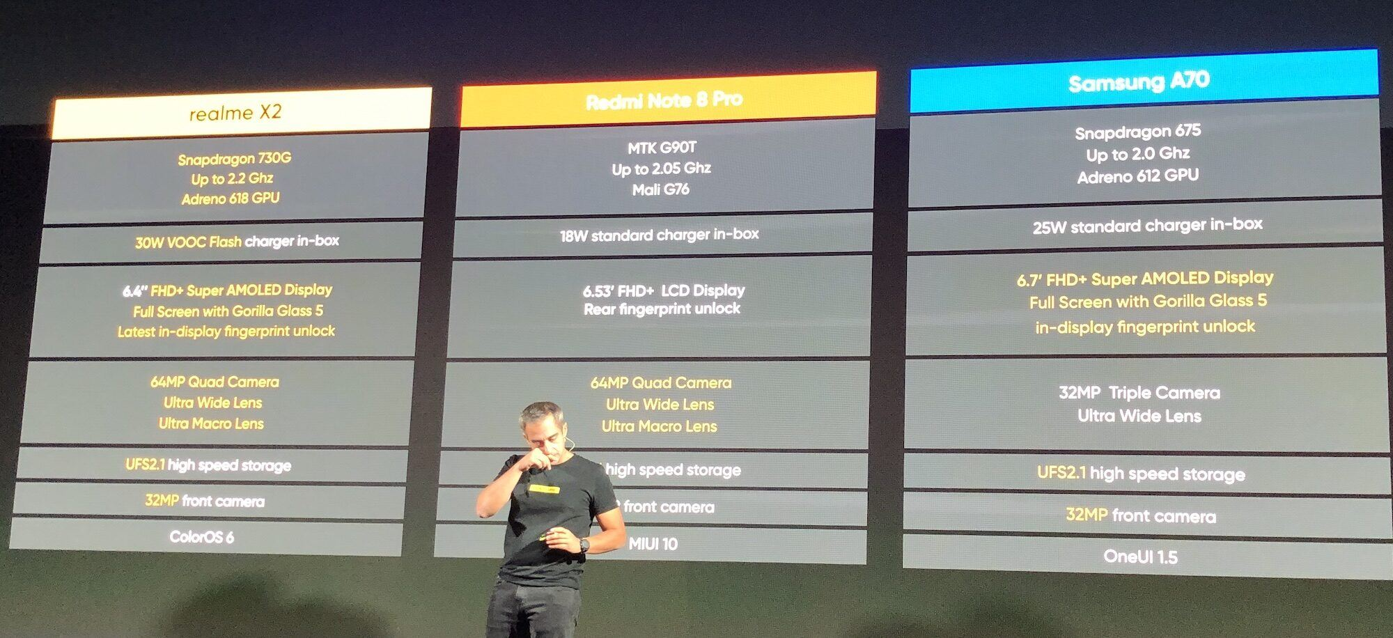 Realme X2 comparé au Xiaomi Redmi Note 8 Pro