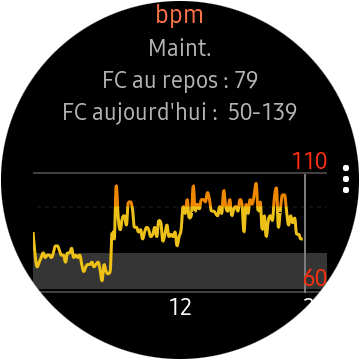 Une journée Samsung Galaxy Watch Active 2