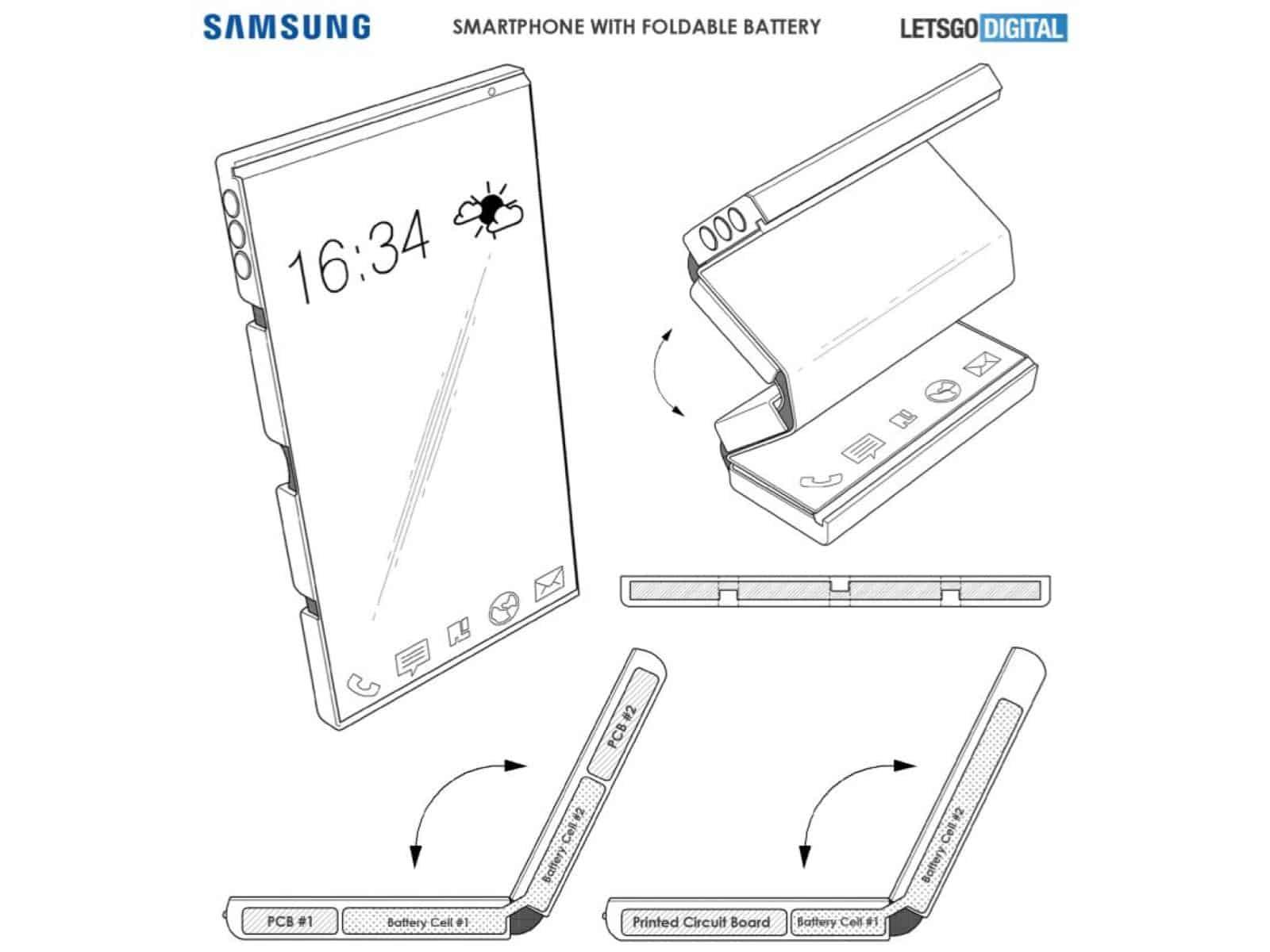 batterie flexible, Samsung dépose le brevet d'une batterie flexible