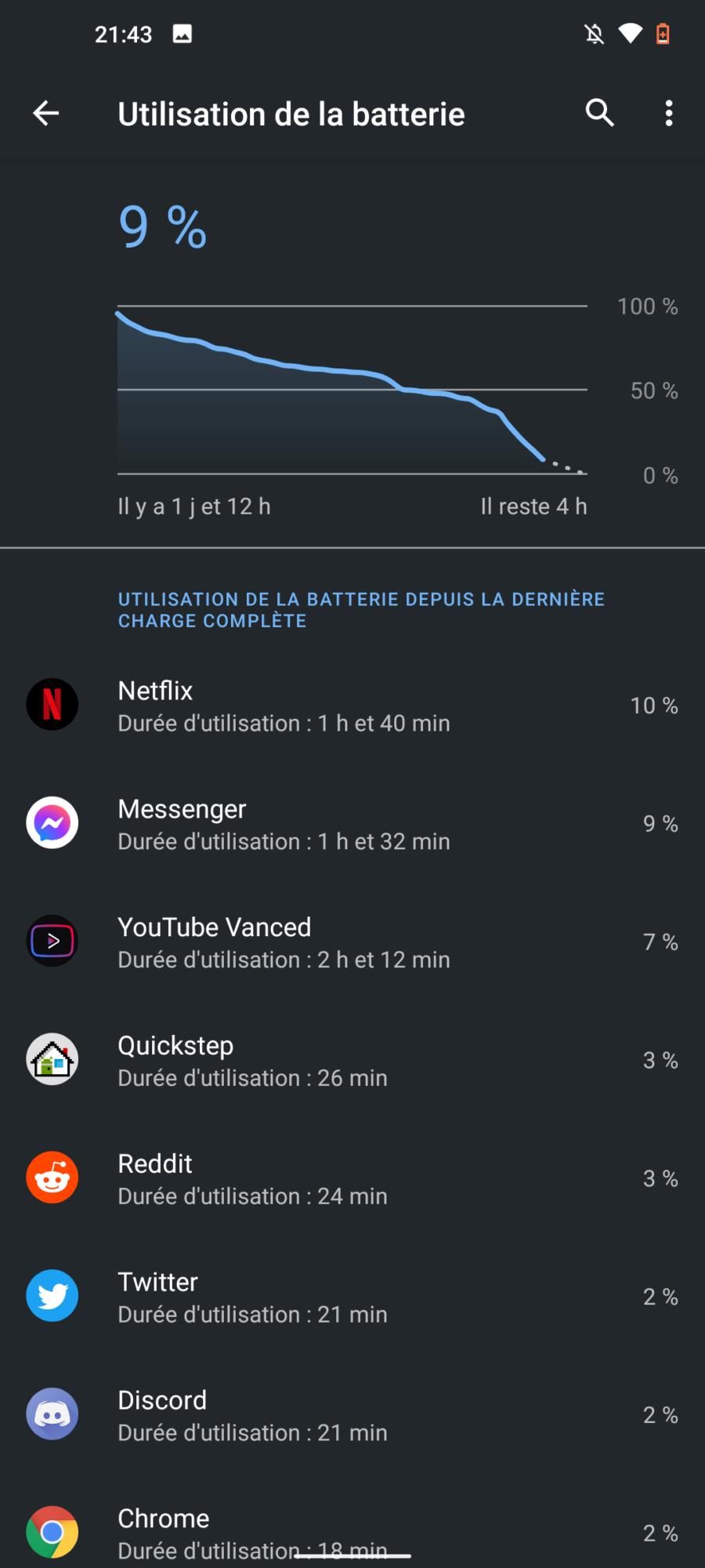 Autonomie Nokia 8.3 5G
