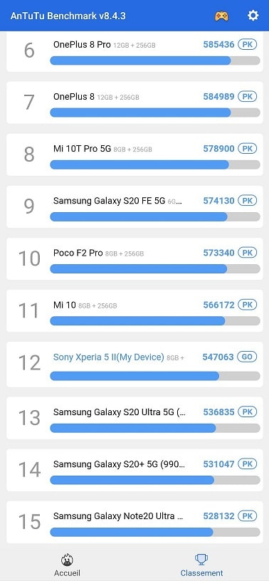 Xperia 5 II, Test du Sony Xperia 5 II : le 21/9 photogénique