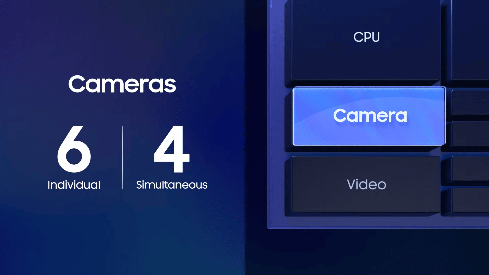 Exynos 2100 support nombre caméras