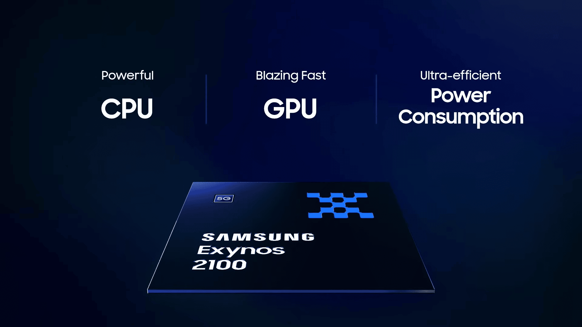Exynos 2100 Piliers centraux