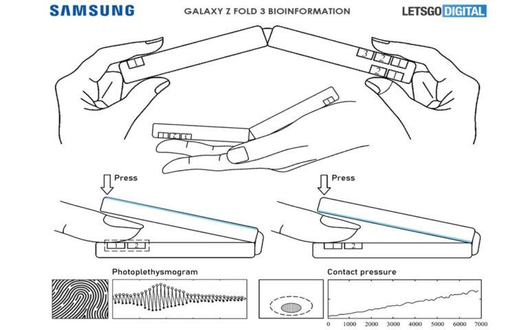 galaxy z fold 3, Galaxy Z Fold 3 : Samsung prépare une fonctionnalité de santé inédite