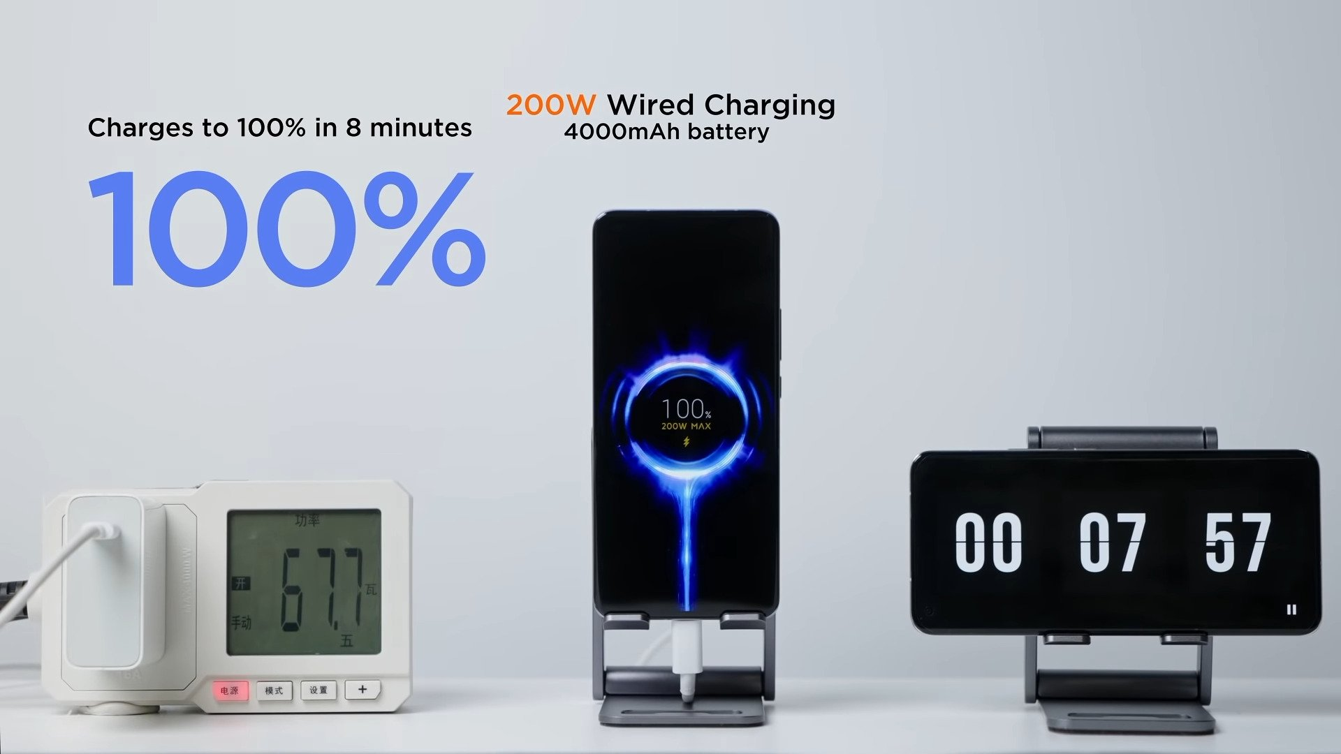 HyperCharge-200W-xiaomi-charge-rapide-smartphone