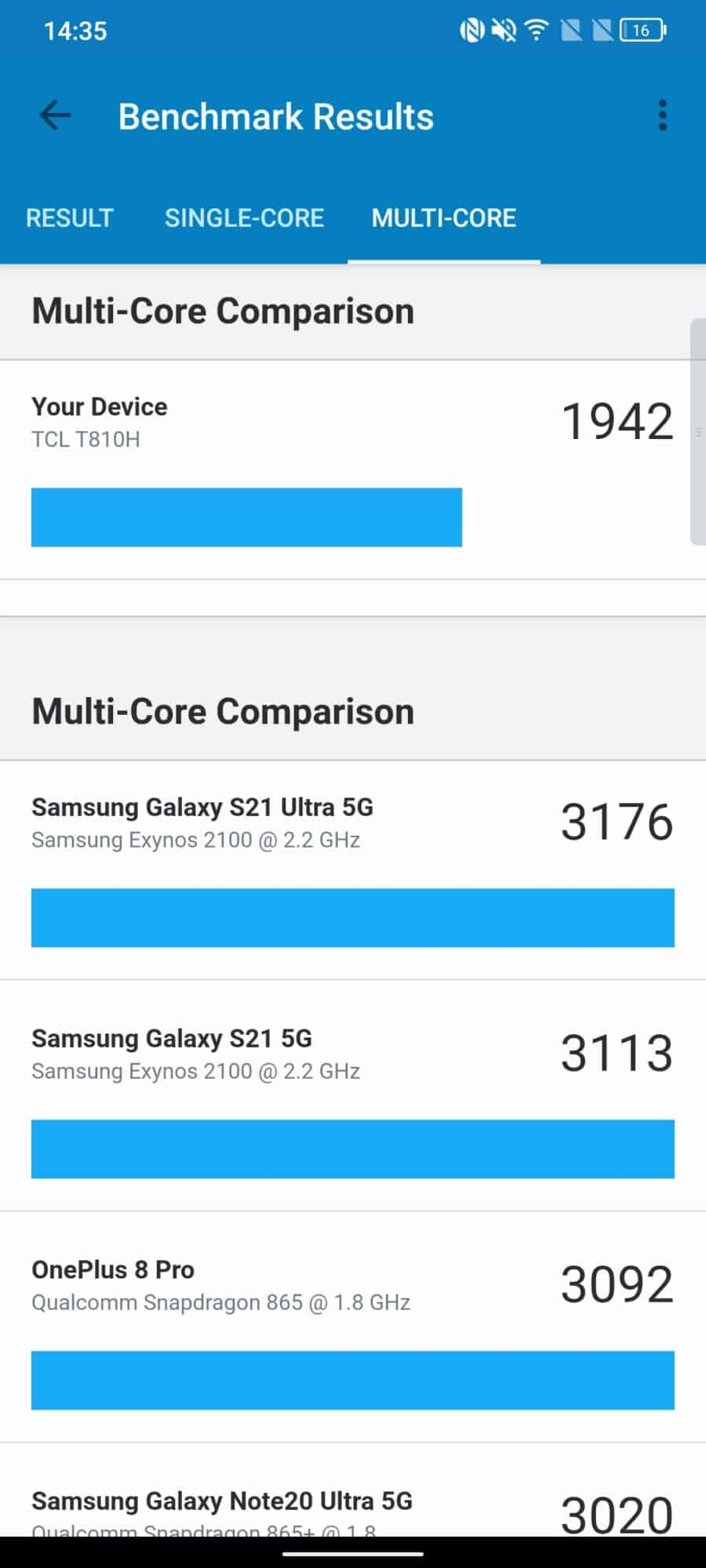 Geekbench TCL 20 Pro 5G Multi-core